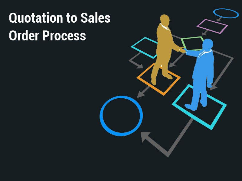 Quotation to Sales Order Process